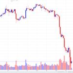 悲報BTCが60万円台に暴落!今後どうなる?